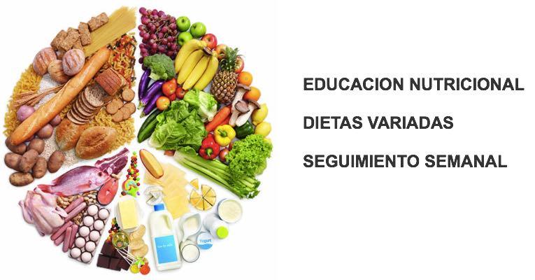 dietistas madrid